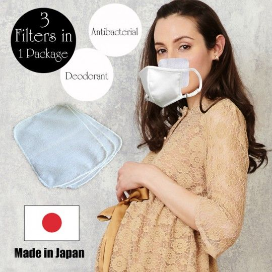 Washable face-mask filters with antibacterial and anti-odours effect